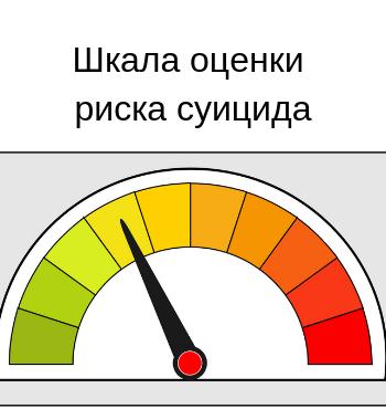 Шкала оценки риска суицида (ШОРС, The Sad Persons Scale)