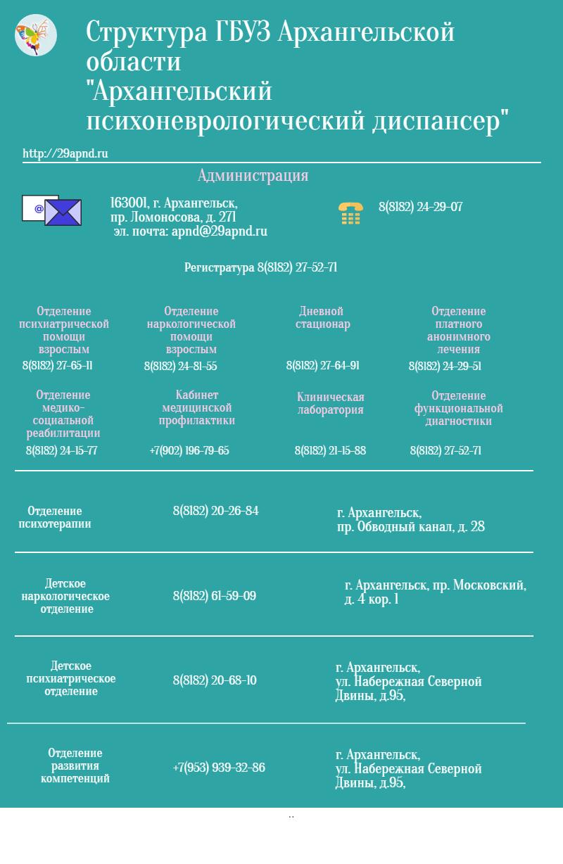 Структура ГБУЗ Архангельской области АПНД