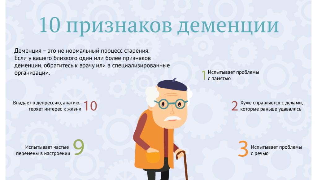уход за больными с деменцией