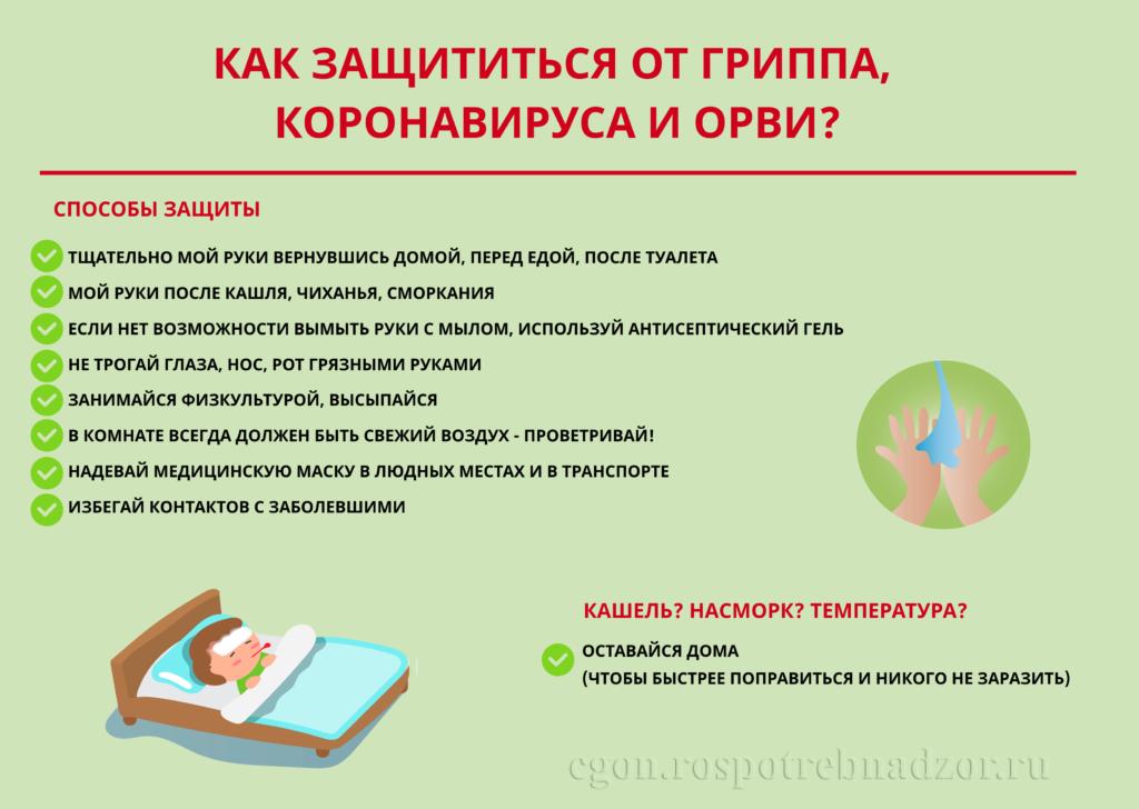 коронавирус схема лечения