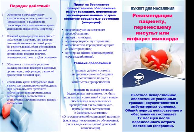 Рекомендации пациенту, перенесшему инсульт или инфаркт