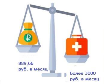 Лекарства или денежная компенсация